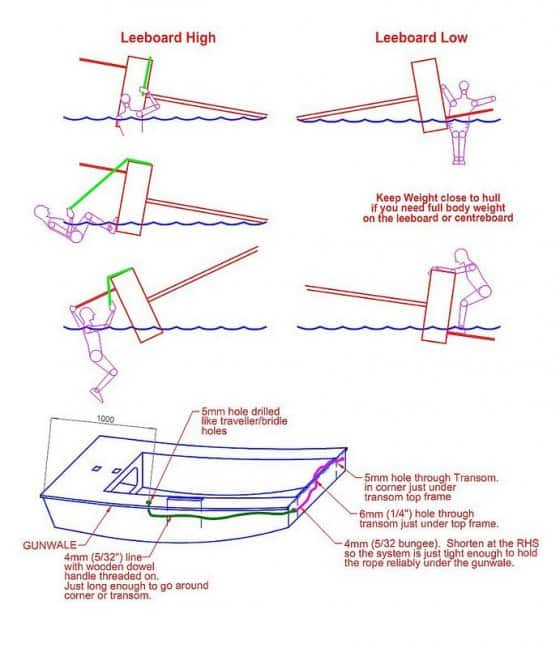 ... OzRacer or Goose sailboat | Storer Boat Plans in Wood and Plywood