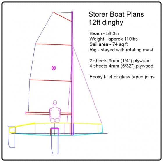 New 12ft self build racing dinghy from storer boat plans. Cheap but very cool.